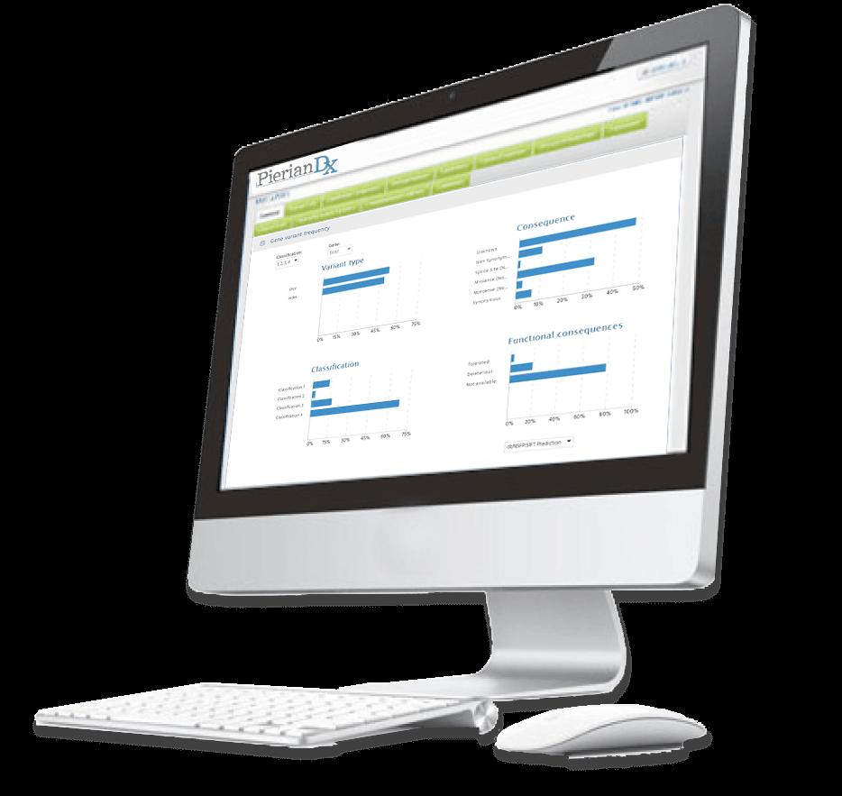 Meet Your Genomics Solutions Team