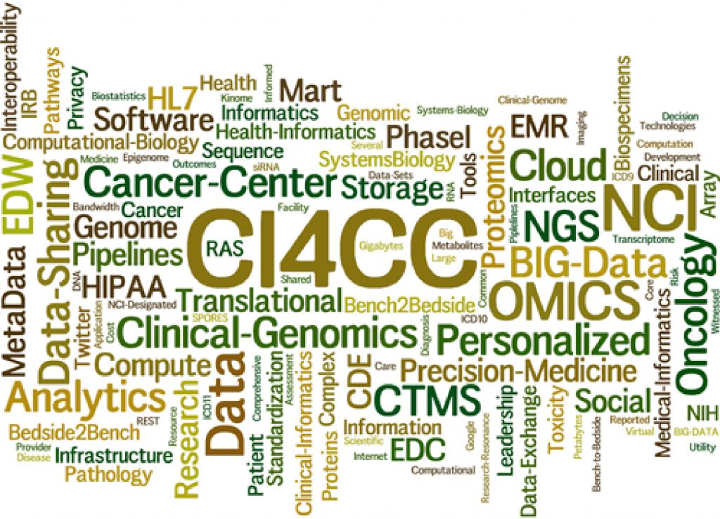 CI4CC-1024x739
